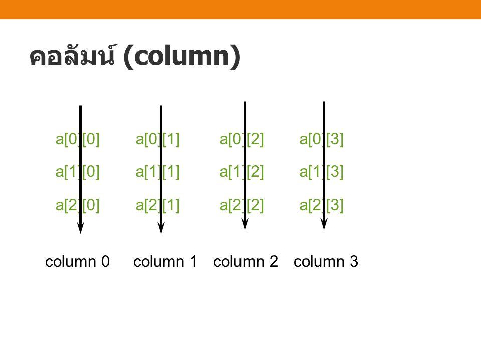 คอลัมน์ (column) a[0][0] a[0][1] a[0][2] a[0][3]